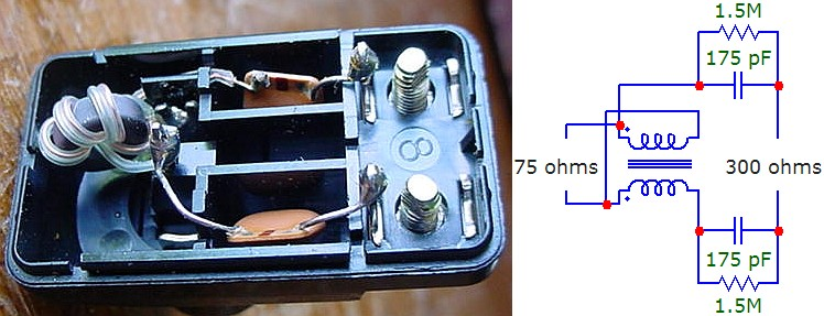 Baluns for 88–108 MHz